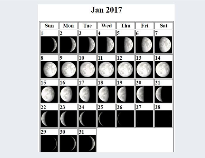 moon-phases-2017-jan